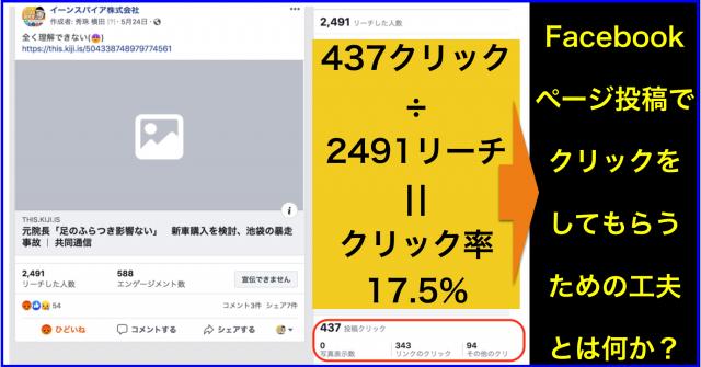 2019年5月Facebookページ投稿クリック数ランキング20