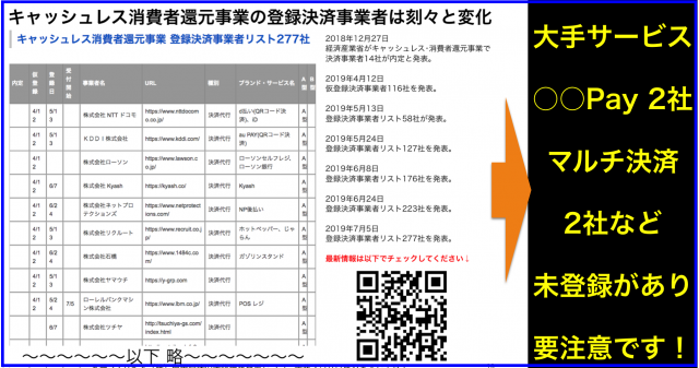 キャッシュレス・消費者還元事業 登録決済事業者リスト277社