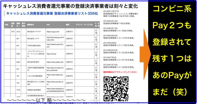 キャッシュレス・消費者還元事業 登録決済事業者リスト356社