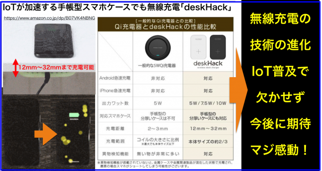 IoTが加速する手帳型スマホケースでも無線充電「deskHack」
