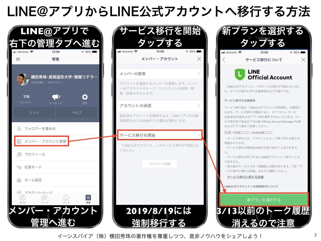iOSも解禁!LINE@からLINE公式アカウントへ移行する方法