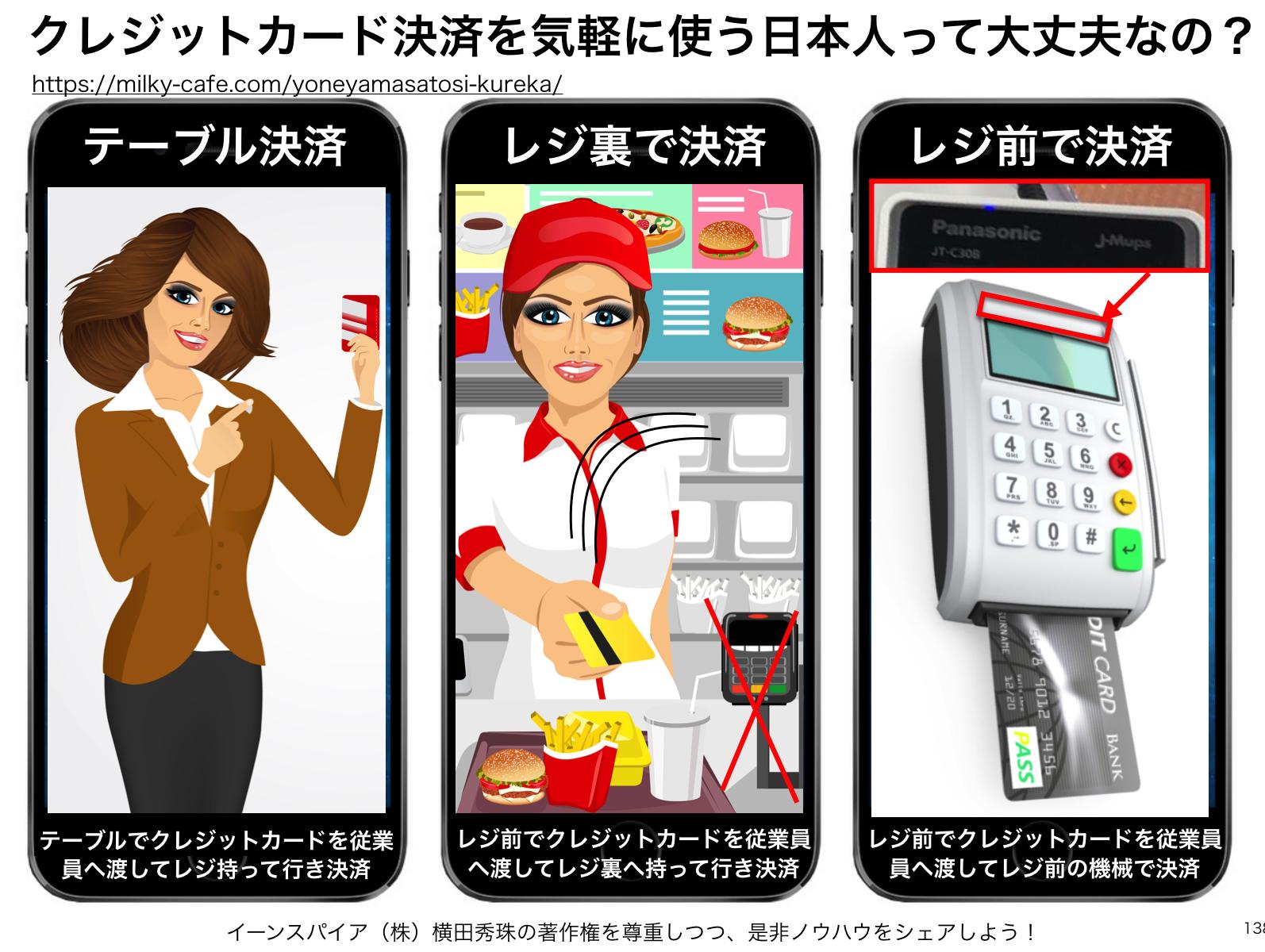 実店舗でクレジットカード決済の際に危険すぎる3つのシーン