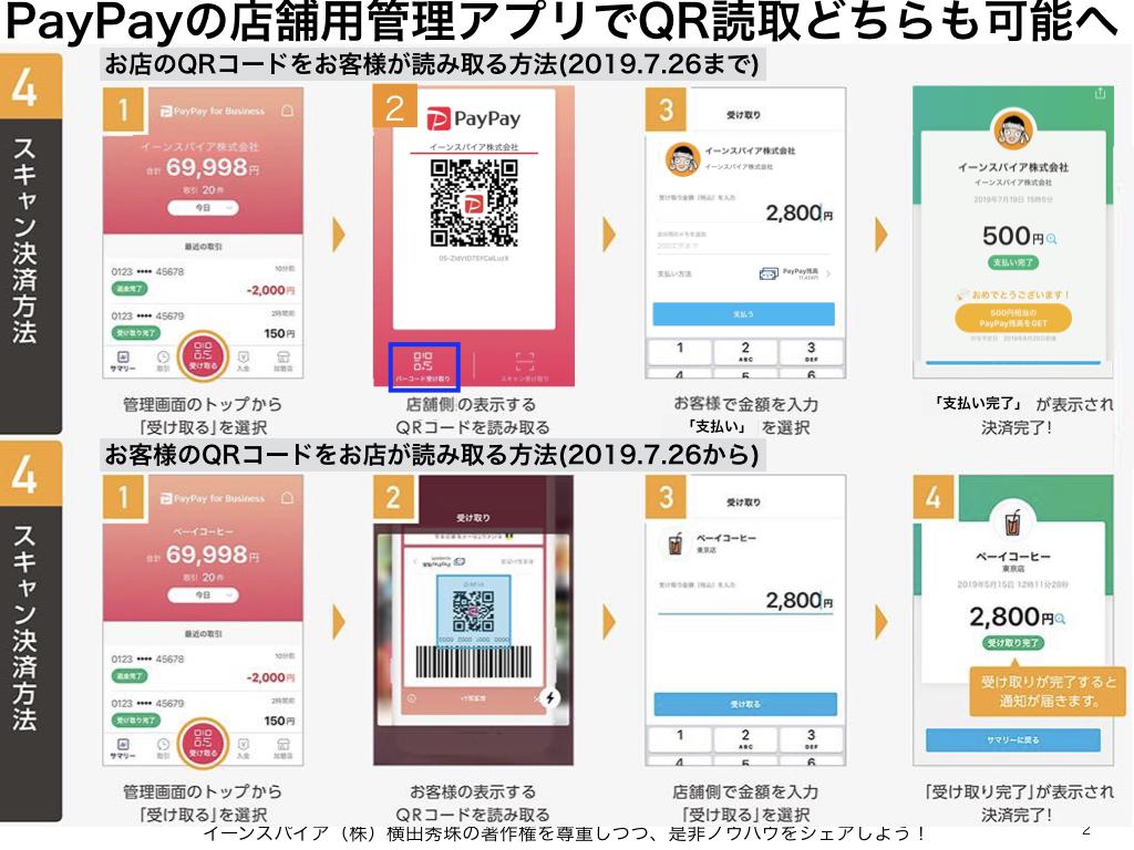 PayPay店舗用管理アプリ開始でQR読取が客も店も両方OKへ