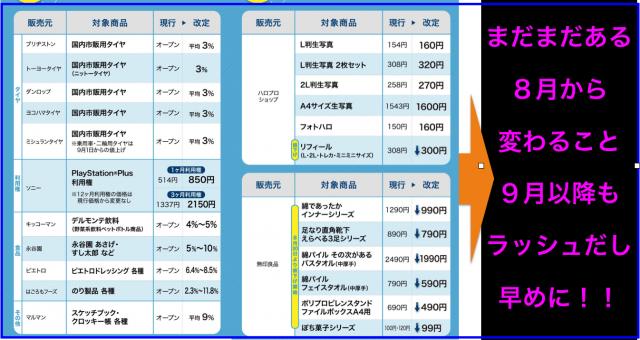 2019年(令和元年)8月から変わること:値上げ件数なぜ多い?