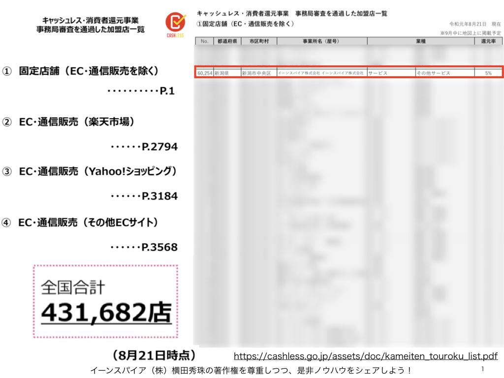 キャッシュレス・消費者還元事業の加盟店(43万)に登録を完了