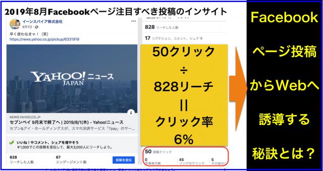 2019年8月Facebookページ投稿クリック数ランキング20