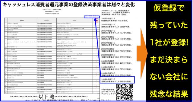 キャッシュレス・消費者還元事業 登録決済事業者リスト948社