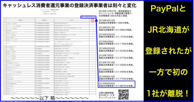 キャッシュレス・消費者還元事業 登録決済事業者リスト887社