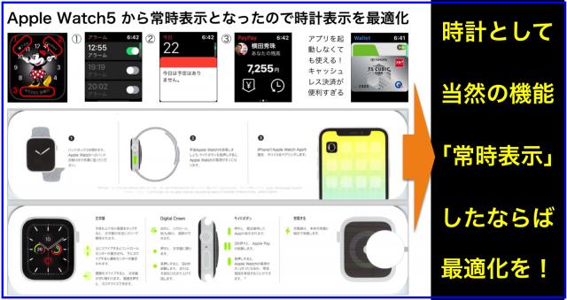 Apple Watch5 から常時表示となったので時計表示を最適化