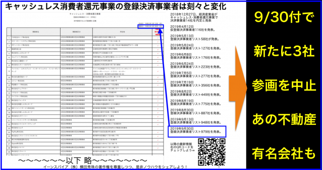 キャッシュレス・消費者還元事業 登録決済事業者リスト979社