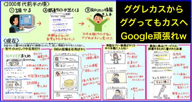 ググるからタグるでなくGoogleの検索精度が低下した可能性