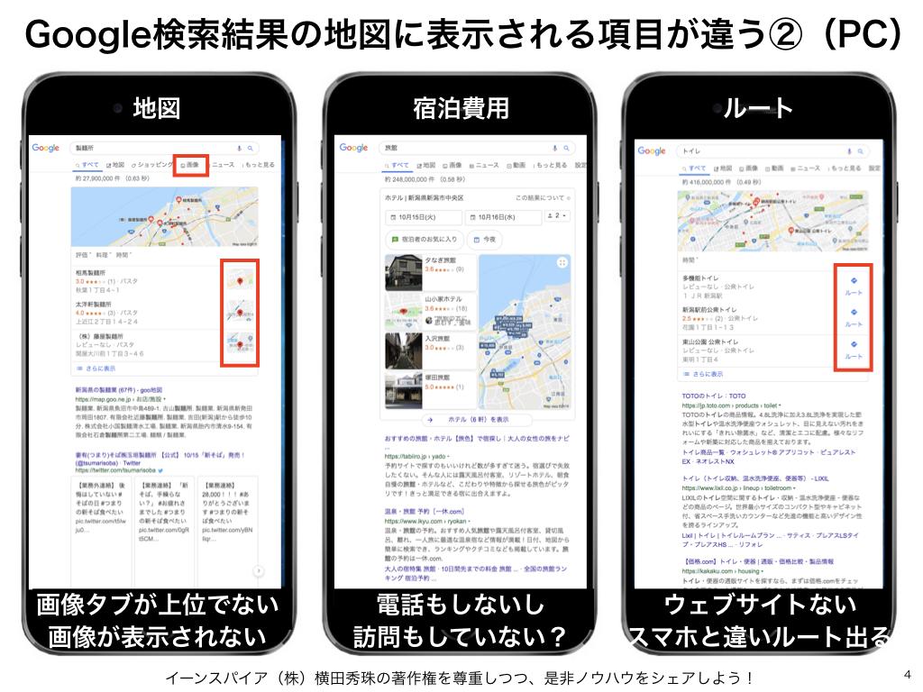 Google検索結果で地図の表示項目がキーワードと端末で違う