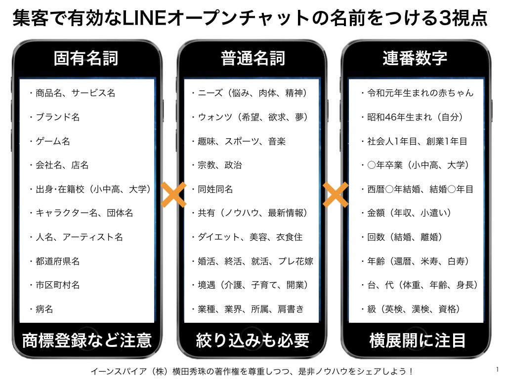 LINEオープンチャット検索から集客できる名前の付け方3視点