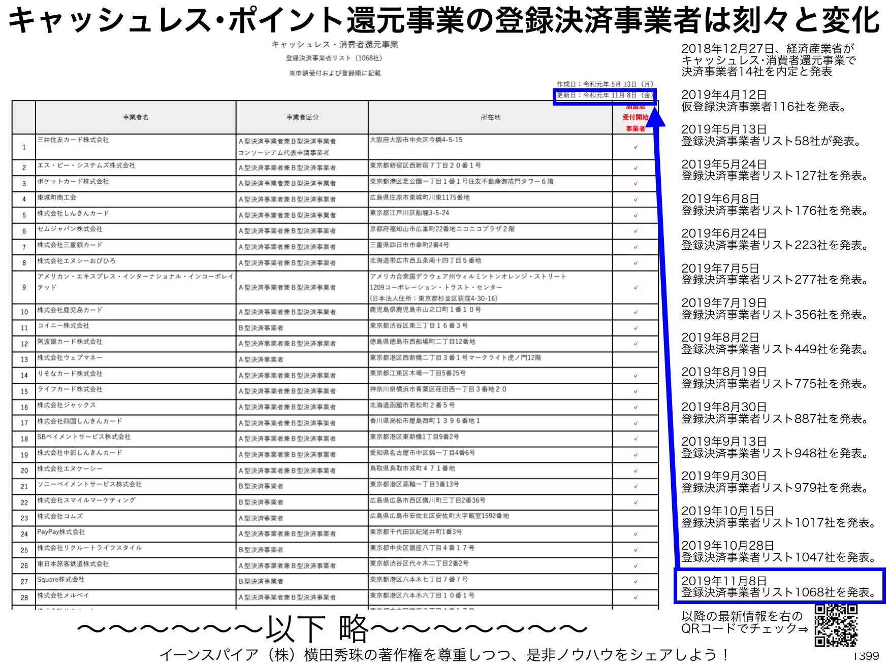 キャッシュレス・消費者還元事業 登録決済事業者リスト1068社