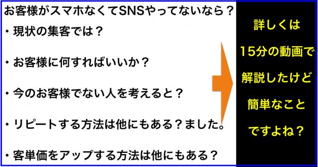 お客様がスマホなくてSNSやってないなら、どうすべきか?