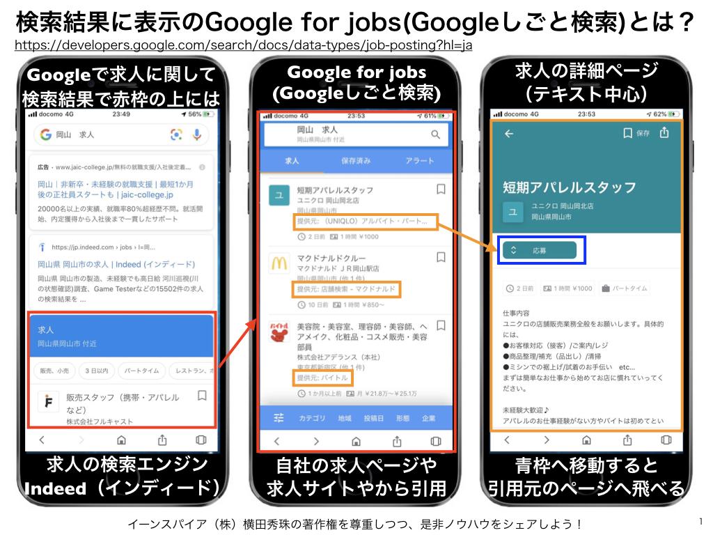 検索結果に出るGoogle for jobs(Googleしごと検索)とは?