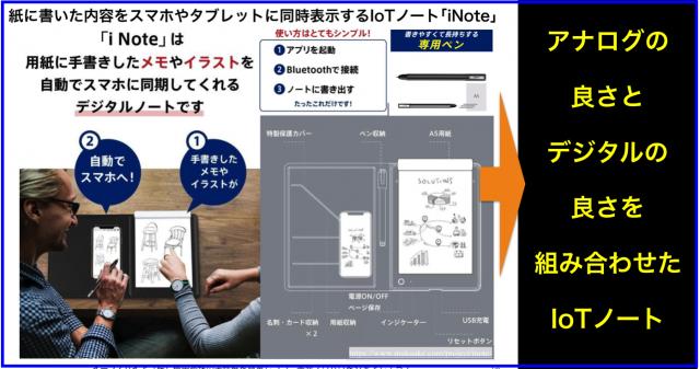 紙に書くとスマホやタブレットに同時表示IoTノート「iNote」