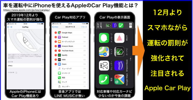 車を運転中にiPhoneが使えるAppleのCar Play機能とは?