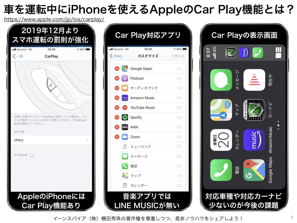 車を運転中にiPhoneを使えるAppleのCar Play機能とは?