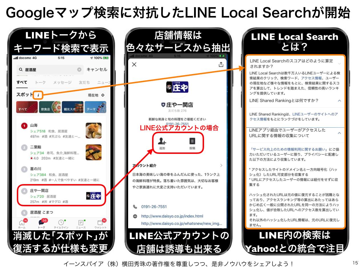 Googleマップ検索 vs LINE Local Search(スポット検索)