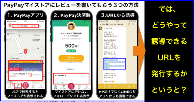 PayPayマイストアのフォロワーとレビュー増やすURL抽出法