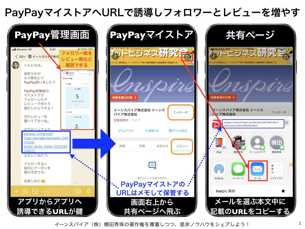 PayPayマイストアへURLで誘導しフォロワーとレビューを増やす