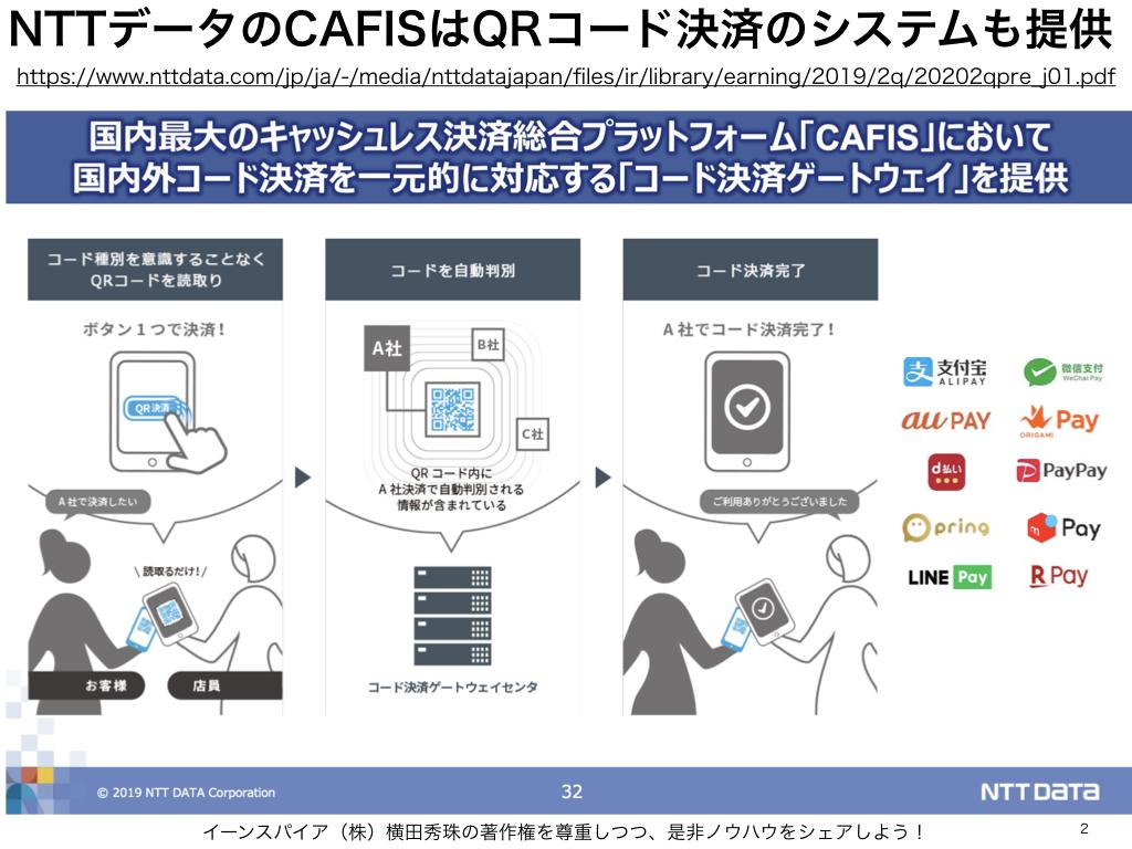 日本のクレジットカード決済を支えるNTTデータの「CAFIS」