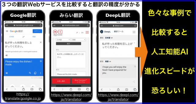 Web翻訳サービス(Google翻訳・みらい翻訳・DeepL翻訳)比較