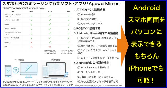 スマホとPCのミラーリング万能ソフト・アプリApowerMirror