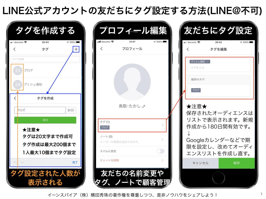 LINE公式アカウントのチャットタグオーディエンスで絞込配信