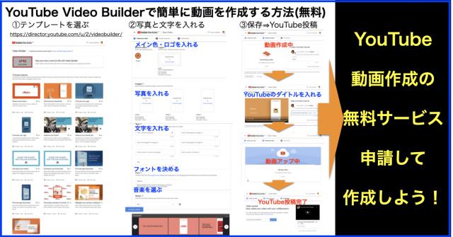 YouTube「Video Builder」で簡単に動画を作成する方法(無料)