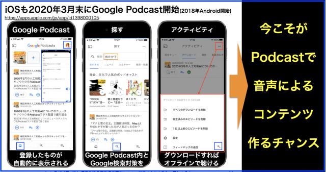 Google Podcastが2018年Androidに続きiOS・Web版が開始Google Podcastが2018年Androidに続きiOS・Web版が開始