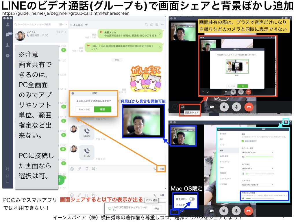 LINEのビデオ通話(グループも)で画面シェアと背景ぼかし追加