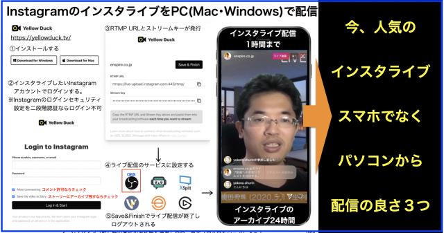 InstagramのインスタライブをMacやWinのPCで配信する方法