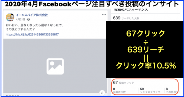 2020年4月Facebookページ投稿クリック数ランキング20