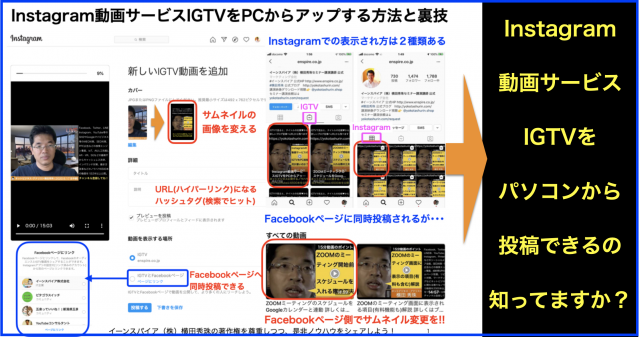Instagram動画サービスIGTVをPCからアップする方法と裏技