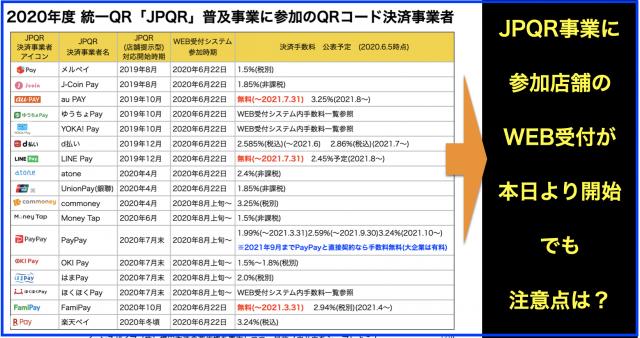 本日6/22よりJPQRへ参加店舗のWEB受付が開始その注意点