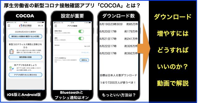 新型コロナウイルス接触確認アプリ #COCOA まとめ随時更新