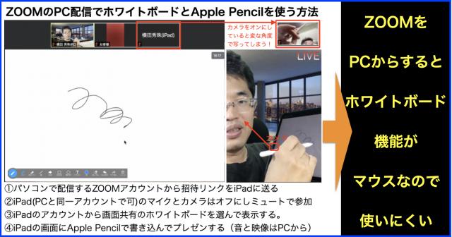 ZOOMのPC配信でホワイトボードとApple Pencilを使う方法