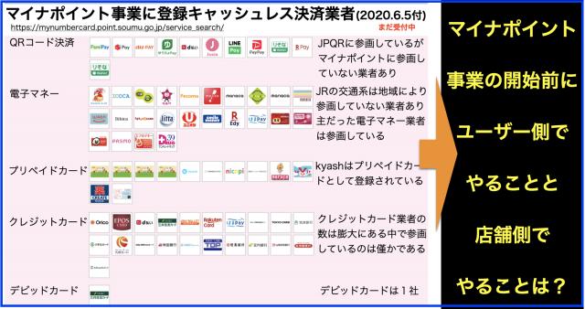 マイナポイント事業:登録キャッシュレス決済サービス109社へ