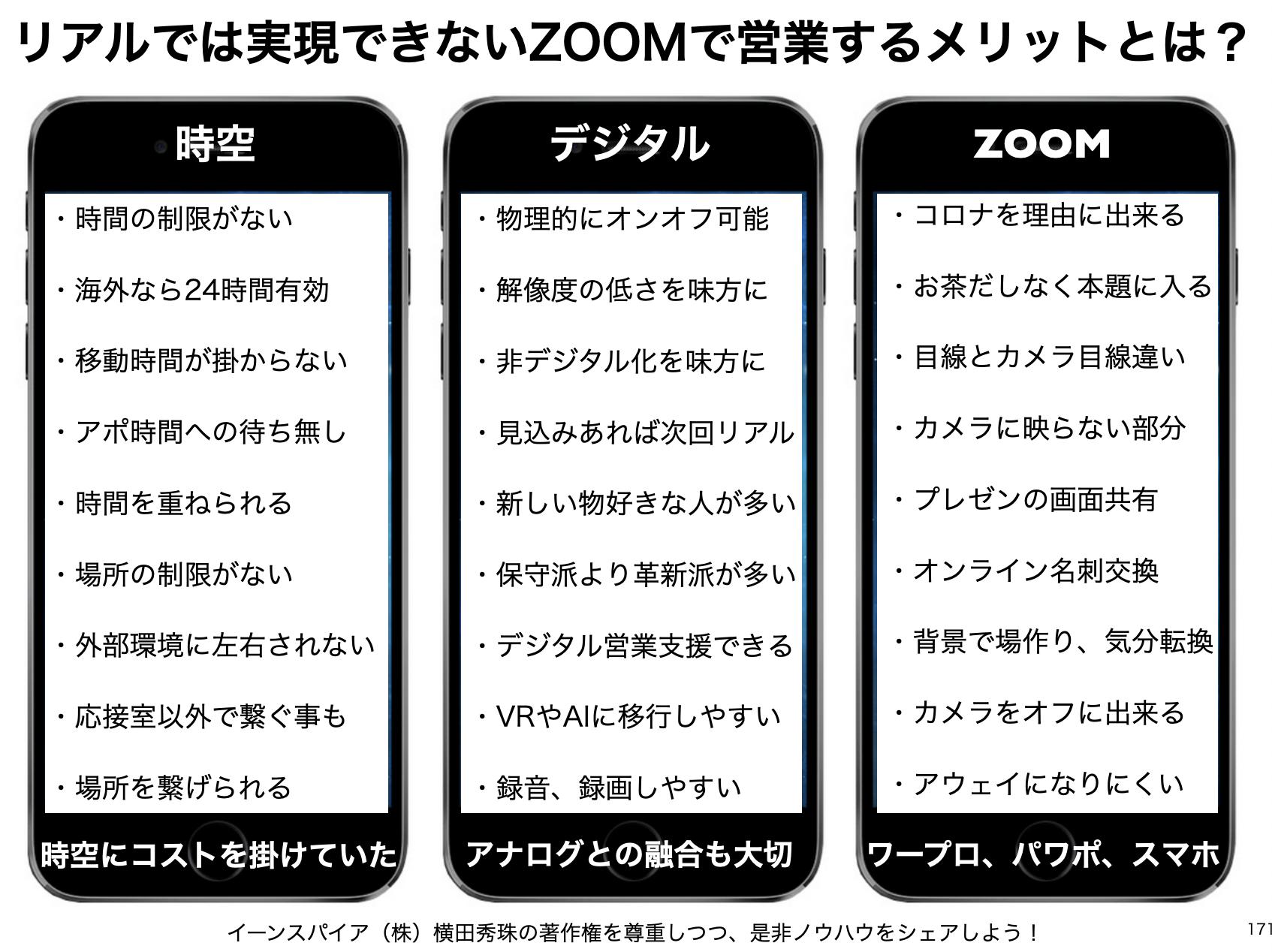 リアルでは実現できないZOOMで営業するメリット3×9=27個