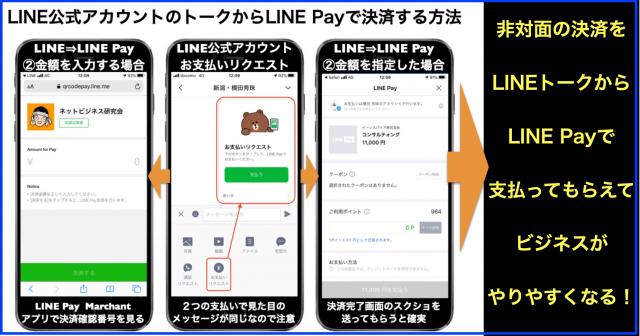 LINE公式アカウントのトークでLINE Pay支払い非対面でOKへ