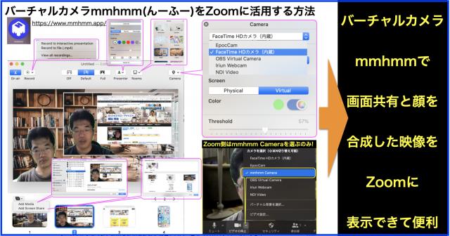 バーチャルカメラmmhmm(んーふー)をZoomに活用する方法