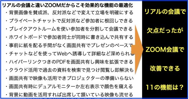 リアルの会議と違いZOOMだからこそ効果的な活用法11機能