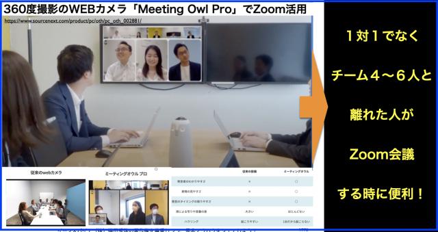 360度撮影WEBカメラ「Meeting Owl Pro」Zoom会議は激変