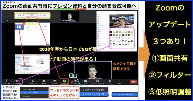 Zoomの画面共有時にプレゼン資料と自分の顔を合成可能ほか