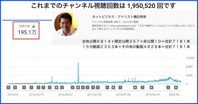 2020年8月ハウツー&レビュー無料YouTube動画★本を解説