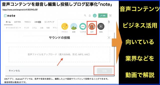「note」で音声コンテンツを録音し編集し投稿しブログに記事化
