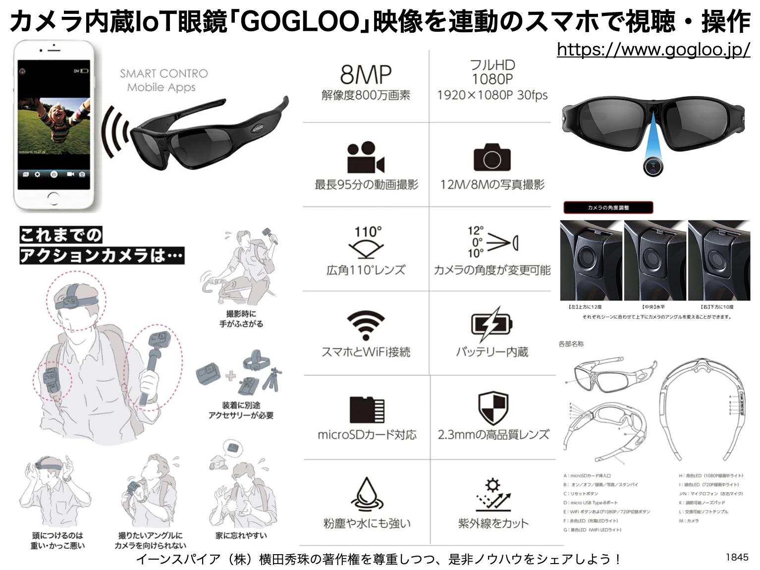 カメラ内蔵IoT眼鏡「GOGLOO」の映像を連動したスマホで視聴