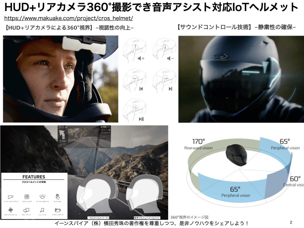 IoTフルフェイスヘルメットの次はIoTフェイスシールドに期待